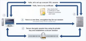 img_ssl_how_it_works