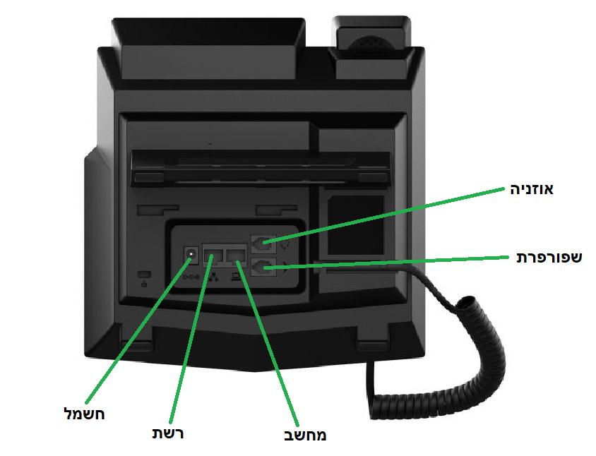 חיבורים בגב המכשיר צבעוני