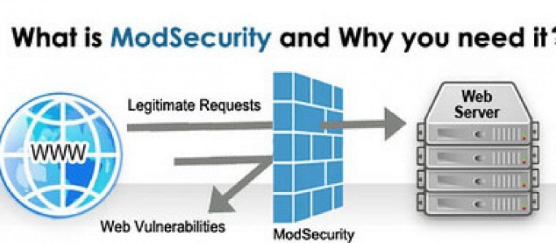 Mod_Security-mwyfwbmfr86oaaqfy114hx5daqu2ra7t2rovytxs54